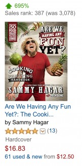 We're Definitely Having Fun - AWHAFY rises on the charts & recipes come to Cabo!